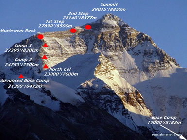 Mt. Everest north Ridge route