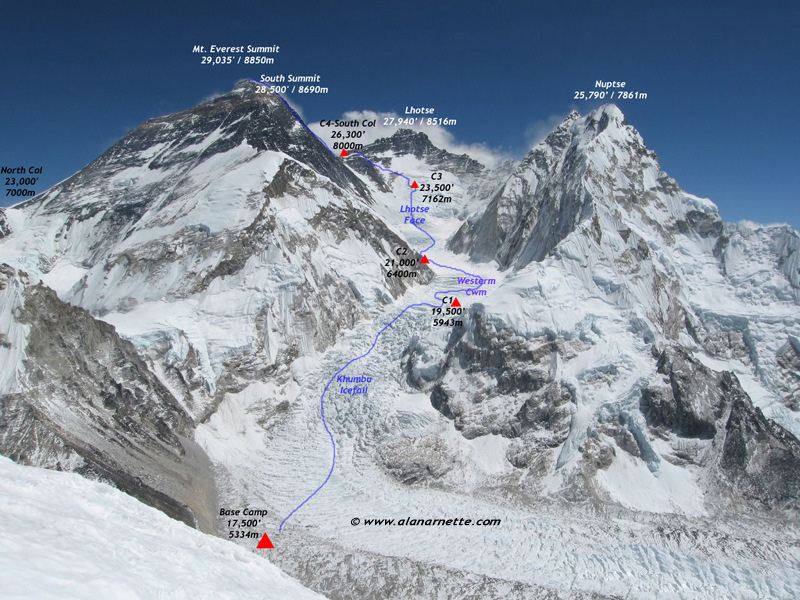 Climbing Mt Everest - Training and Tips