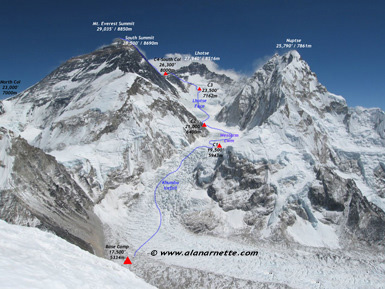 Mt. Everest South Col route